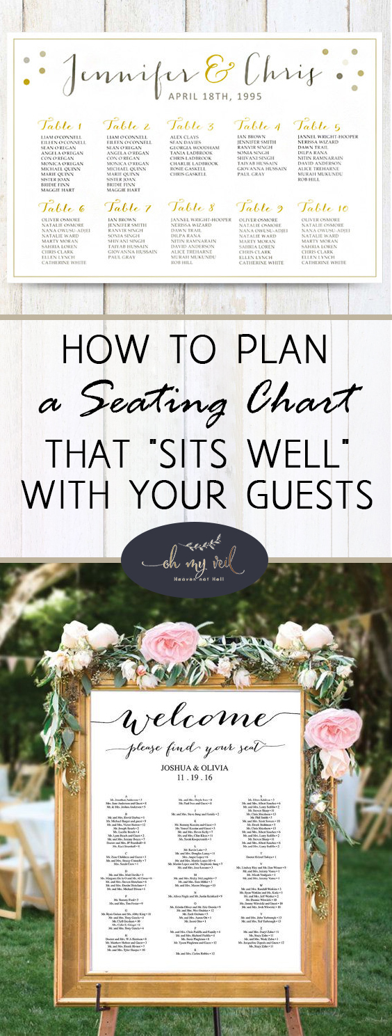 "How to Plan a Seating Chart That ""Sits Well"" With Your Guests